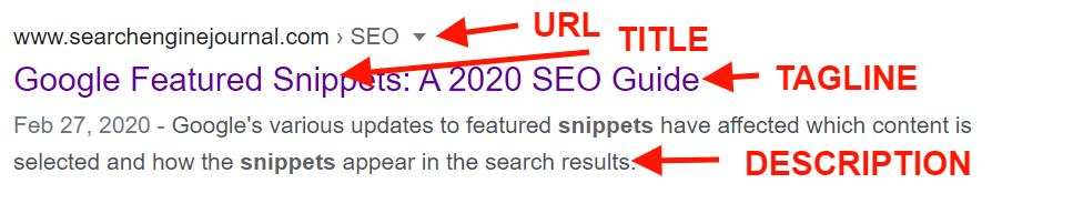 Meta Tag for SEO