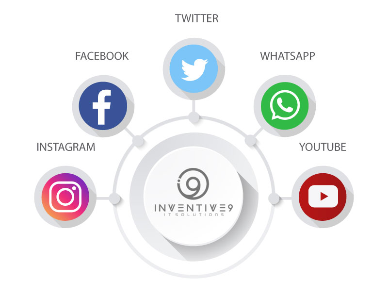 How to promote your website using social media