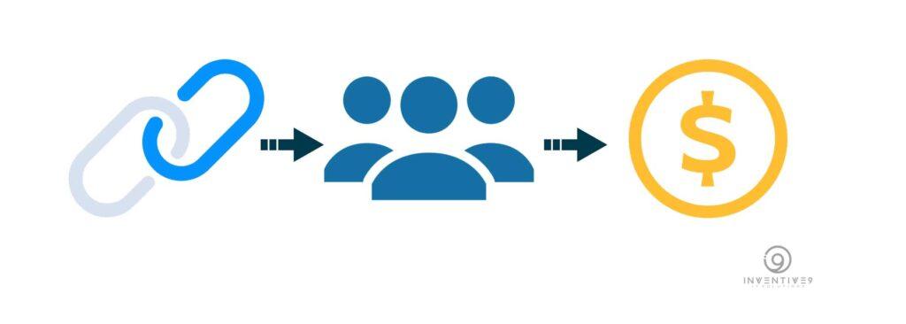 Promote-Your-Website-Backlinks